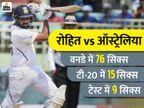ऑस्ट्रेलिया के खिलाफ 100 छक्के लगाने वाले रोहित पहले बल्लेबाज; सचिन-धोनी 60-60 सिक्स ही लगा सके|क्रिकेट,Cricket - Dainik Bhaskar