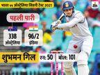 शुभमन ने करियर की पहली फिफ्टी जड़ी, जडेजा ने 4 विकेट लेकर ऑस्ट्रेलिया को ढेर किया|क्रिकेट,Cricket - Dainik Bhaskar
