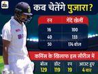 चेतेश्ववर का जवाब- मुझे बैटिंग करना आता है, सोशल मीडिया पर द्रविड़ vs पुजारा ट्रेंडिंग में क्रिकेट,Cricket - Dainik Bhaskar