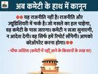 SC ने कानूनों पर रोक लगाकर कमेटी बनाई; 10 दिन में पहली बैठक होगी और 2 महीने में सिफारिशें भेजेगी देश,National - Dainik Bhaskar