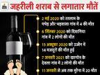MP में जहरीली शराब से 9 माह में 42 मौतें, भोपाल से एडीजी लेवल के अफसर जांच के लिए जाएंगे मुरैना|मध्य प्रदेश,Madhya Pradesh - Dainik Bhaskar