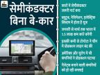 मार्केट में कारों की डिमांड बढ़ी, लेकिन सेमीकंडक्टर नहीं होने से प्रोडक्शन लड़खड़ाया; गैजेट्स के लिए हो रही सप्लाई टेक & ऑटो,Tech & Auto - Dainik Bhaskar