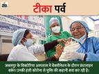 दुनिया का सबसे बड़ा टीकाकरण, अस्पतालों को सजाया, रंगोली बनाई; सीरम के CEO ने भी लगवाया टीका|देश,National - Dainik Bhaskar