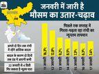 पूरबा हवा रांची में दो दिनों तक ठंड से देगी राहत, 22 जवनरी से पछुआ फिर बढ़ाएगी ठंड|रांची,Ranchi - Dainik Bhaskar