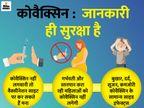 अगर आपको बुखार है, गंभीर एलर्जी है तो भारत बायोटेक की कोवैक्सिन न लगवाएं वैक्सीन ट्रैकर,Coronavirus - Dainik Bhaskar