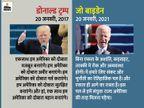 ट्रम्प के 'अमेरिका फर्स्ट' से बाइडेन के 'अमेरिका टुगेदर' तक, कितनी अलग रही दोनों की इनॉगरल स्पीच|विदेश,International - Dainik Bhaskar