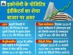 GDP से लेकर GST तक सबमें सुधार, इस वजह से भी शेयर बाजार में तेजी|बिजनेस,Business - Money Bhaskar
