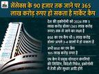 देश की अर्थव्यवस्था से पहले BSE का मार्केट कैप 5 ट्रिलियन डॉलर का हो सकता है|बिजनेस,Business - Money Bhaskar