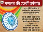 71 साल पहले गवर्नमेंट ऑफ इंडिया एक्ट की जगह ली थी भारतीय संविधान ने; राजेंद्र प्रसाद ने फहराया था तिरंगा|देश,National - Dainik Bhaskar