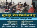 कैसे होगी पढ़ाई? स्कूल खुले, लेकिन एक सप्ताह बाद भी उपस्थिति कम, 35% छात्र अब भी स्कूल से दूर|अजमेर,Ajmer - Dainik Bhaskar