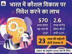 कर्मचारियों के कौशल विकास पर निवेश करने से 2030 तक देश की GDP 570 अरब डॉलर बढ़ सकती है|बिजनेस,Business - Money Bhaskar