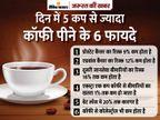दिन में 5 कप कॉफी पीने सेकैंसर का रिस्क 12% कम होता है,20% वेट लॉस भी; जानिए और फायदे|ज़रुरत की खबर,Zaroorat ki Khabar - Dainik Bhaskar