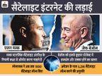 दुनिया के दो सबसे अमीर इंसान के बीच छिड़ी सैटेलाइट इंटरनेट की जंग, लड़ाई सोशल मीडिया तक पहुंची टेक & ऑटो,Tech & Auto - Money Bhaskar