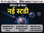 कोरोना से ठीक हुए लोगों में बन रही ऑटो एंटीबॉडी से इम्यून सिस्टम कमजोर हो रहा, जानें क्या कहती है स्टडी|ज़रुरत की खबर,Zaroorat ki Khabar - Dainik Bhaskar