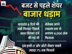 सेंसेक्स 588 अंक नीचे बंद, हफ्तेभर में लिस्टेड कंपनियों का मार्केट कैप करीब 11 लाख करोड़ रु घटा|बिजनेस,Business - Money Bhaskar