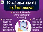 नई टैक्स व्यवस्था को आकर्षक बनाएगी सरकार, PF और LTC पर मिल सकती है छूट बिजनेस,Business - Dainik Bhaskar