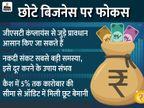 रोजगार बढ़ाने के लिए MSME पर फोकस, छोटे कारोबारियों के लिए आसान किए जा सकते हैं नियम बिजनेस,Business - Dainik Bhaskar