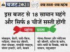सोना प्रति 10 ग्राम 1896 और चांदी प्रति किलो 1900 रुपए सस्ता हुआ; मोबाइल, फ्रिज और एसी महंगे|बजट 2021,Budget 2021 - Money Bhaskar