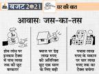 लोन लेकर मकान खरीदने वालों के लिए बजट में नया कुछ नहीं, टैक्स में डेढ़ लाख रुपए की छूट एक साल बढ़ाई गई|बजट 2021,Budget 2021 - Dainik Bhaskar