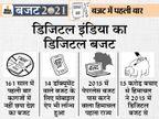 देश का पहला पेपरलेस बजट मेड इन इंडिया टैबलेट पर पढ़ा गया; बजट में पहली बार कब क्या-क्या हुआ, यहां पढ़िए|बजट 2021,Budget 2021 - Money Bhaskar