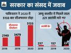 सरकार ने संसद में बताया- जम्मू-कश्मीर में 2019 के मुकाबले 2020 में आतंकी घटनाओं में 50% की कमी, सीजफायर वॉयलेशन बढ़ा देश,National - Dainik Bhaskar