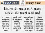 एयर इंडिया, IDBI समेत 7 कंपनियों और 3 बैंकों में अपनी हिस्सेदारी बेचेगी सरकार, रोजगार की ज्यादा बात नहीं हुई|बजट 2021,Budget 2021 - Dainik Bhaskar
