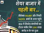 सेंसेक्स 358 अंक ऊपर 50,614 पर बंद, सबसे ज्यादा सरकारी बैंकों के शेयरों में खरीदारी|बिजनेस,Business - Dainik Bhaskar