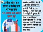 बजट में इसकी घोषणा की वजह- एक PF खाते में 103 करोड़ रुपए मिले, 100 अमीरों के कुल 2000 करोड़ इस फंड में|बिजनेस,Business - Dainik Bhaskar