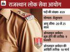 RPSC ने SI के 859 पदों पर भर्ती के लिए मांगे आवेदन, 9 फरवरी से शुरू होगी एप्लीकेशन प्रोसेस करिअर,Career - Dainik Bhaskar
