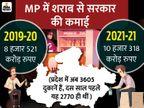 उमा की रणनीति... पहले गृह ग्राम डूंडा की दुकान बंद कराने की तैयारी, अभियान का आगाज टीकमगढ़ से मध्य प्रदेश,Madhya Pradesh - Dainik Bhaskar