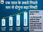 पहली बार सेंसेक्स ने 51 हजार और निफ्टी ने 15 हजार को छुआ, SBI के शेयर में 30 साल बाद 40% की बढ़त|बिजनेस,Business - Dainik Bhaskar