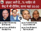 JDU के बाद डिप्टी CM भी बोले- अब हमारी ओर से देर नहीं, फिर कहां 'संकट'- बता रहा भास्कर|बिहार,Bihar - Dainik Bhaskar