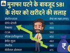 मिलेगा 40% का फायदा, रिजल्ट के बाद एक हफ्ते में शेयर 40% से ज्यादा बढ़ा|बिजनेस,Business - Money Bhaskar