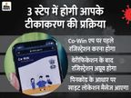 स्मार्ट फोन सेखुद करना होगा रजिस्ट्रेशन, पिनकोड के आधार पर आ जाएगा साइट लोकेशन मैसेज|बिहार,Bihar - Dainik Bhaskar