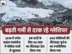 स्टडी में खुलासा- गर्मी बढ़ने से ग्लेशियरों का निचला हिस्सा कमजोर हुआ, ऊपरी बर्फ भी तेजी से पिघल रही|देश,National - Dainik Bhaskar