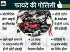 अगले पांच साल में भारत बनेगा दुनिया का सबसे बड़े ऑटोमोबाइल मैन्युफैक्चरिंग हब, हम पूरी दुनिया से स्क्रैप लेकर रिसाइकल करेंगे- नितिन गडकरी|टेक & ऑटो,Tech & Auto - Dainik Bhaskar