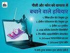 आपके पीसी और फोन में होने चाहिए ये 7 टूल, सरकार ने साइबर अटैक से बचाने तैयार किए|टेक & ऑटो,Tech & Auto - Dainik Bhaskar