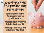 7 महीने से शेयर बाजार से पैसे निकाल रहे हैं म्यूचुअल फंड, डेट में लगा रहे हैं पैसे|बिजनेस,Business - Money Bhaskar