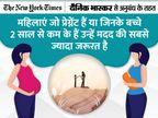 कोरोना के चलते मांएं आम दिनों की तुलना में ज्यादा परेशान रहने लगीं, जानें उन्हें हेल्प करने के 12 तरीके|ज़रुरत की खबर,Zaroorat ki Khabar - Dainik Bhaskar