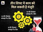 सप्ताह में 4 दिन काम, 3 दिन छुट्टी; नया नियम लाने की तैयारी कर रही सरकार|बिजनेस,Business - Dainik Bhaskar
