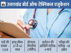 उत्तराखंड में स्टाफ नर्स के 1238 पदों पर भर्ती के लिए करें आवेदन, 4 मार्च तक जारी रहेगी एप्लीकेशन प्रॉसेस|करिअर,Career - Dainik Bhaskar