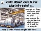 CCI ने शुरू की स्टील बनाने वाली कंपनियों की स्क्रूटनी, केंद्रीय मंत्री नितिन गडकरी भी लगा चुके हैं आरोप|बिजनेस,Business - Dainik Bhaskar