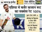 55% टेस्ट में इंग्लिश टीम को जीत दिलाई; वॉन, स्ट्रॉस और कुक से आगे निकले|क्रिकेट,Cricket - Dainik Bhaskar