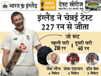 चेन्नई में 22 साल बाद भारत की हार, इंग्लिश टीम की भारतीय जमीन पर सबसे बड़ी जीत|क्रिकेट,Cricket - Dainik Bhaskar