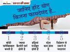 इससे 45 दिनों में 50% तक डिप्रेशन कम हो जाता है, जानें क्या है हॉट योग और इसके फायदे|ज़रुरत की खबर,Zaroorat ki Khabar - Dainik Bhaskar