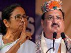 नड्डा बोले- ममता जाएंगी, तभी बंगाल में विकास का कमल खिलेगा; ममता ने कहा- भाजपा का सत्ता में आने का मतलब दंगा बढ़ना है|देश,National - Dainik Bhaskar