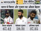 भारतीय पिचों पर रहाणे का बैटिंग एवरेज रवींद्र जडेजा से भी कम, पुजारा भी इनसे तेज खेलते हैं|क्रिकेट,Cricket - Dainik Bhaskar