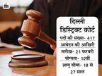 जिला न्यायालयों में 417 पदों पर भर्ती के लिए करें आवेदन, 21 फरवरी तक जारी रहेगी एप्लीकेशन प्रॉसेस|करिअर,Career - Dainik Bhaskar