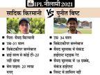 सचिन, किरमानी और दिलीप दोशी के बेटों को लिस्ट में जगह मिली, कई टैलेंटेड क्रिकेटर्स हुए बाहर क्रिकेट,Cricket - Dainik Bhaskar
