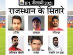 नीलामी सूची में प्रदेश के 6 खिलाड़ी रिजर्व, तनवीर और अर्जित को पहली बार मिल सकता है लीग में खेलने का मौका|जयपुर,Jaipur - Dainik Bhaskar